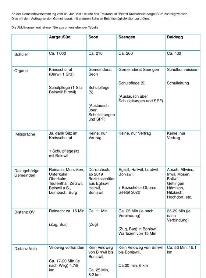kreisschule-aargausucc88d-beitrittsmocc88glichkeiten-andere-schulen.jpg